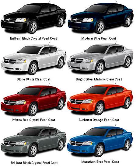 Какой цвет машины выбрать белый или черный